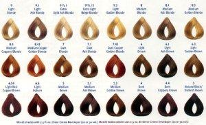 Tintes-de-pelo-Cómo-elegir-el-color
